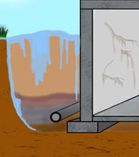 Illustration of a flooding basement and groundwater outside.