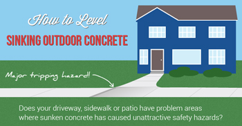 Repair Sunked Concrete with PolyLevel® in Illinois, Iowa & Missouri