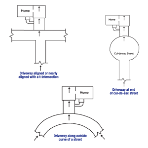 Diagram of the three primary causes of street creep in Palmyra